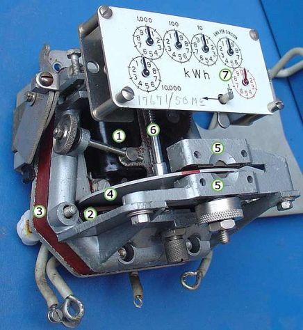 มิเตอร์ไฟฟ้าชนิดบอกค่าด้วยหน้าปัดเข็ม