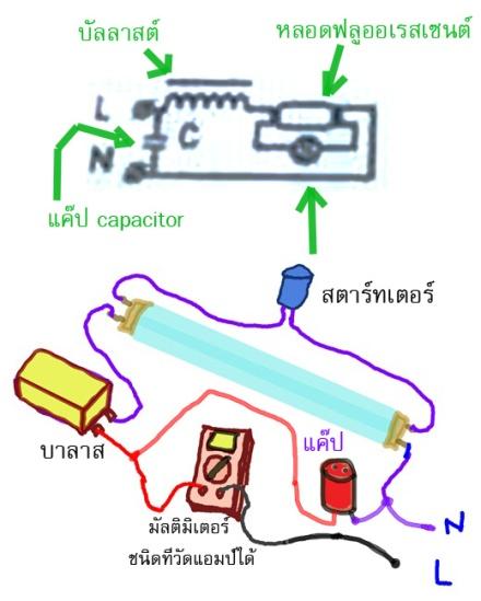 ภาพการ์ตูนแสดงวงจรวิธีวัดกระแสไฟฟ้าเมื่อต่อพ่วงแค๊ป amp_meter_with_fluorescent_lamp_cap