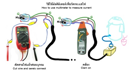 วัดกระแสไฟ How to use multimeter to measure current